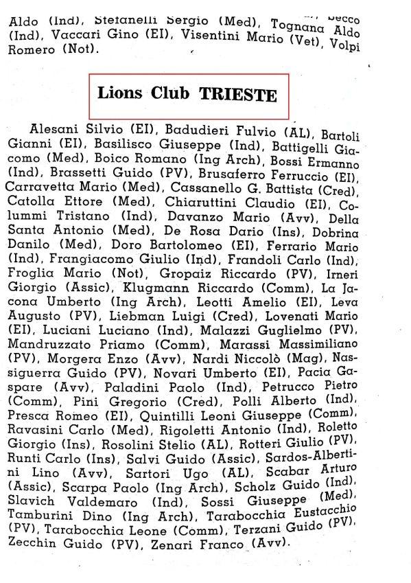 50 anni Lionismo_Pagina_16